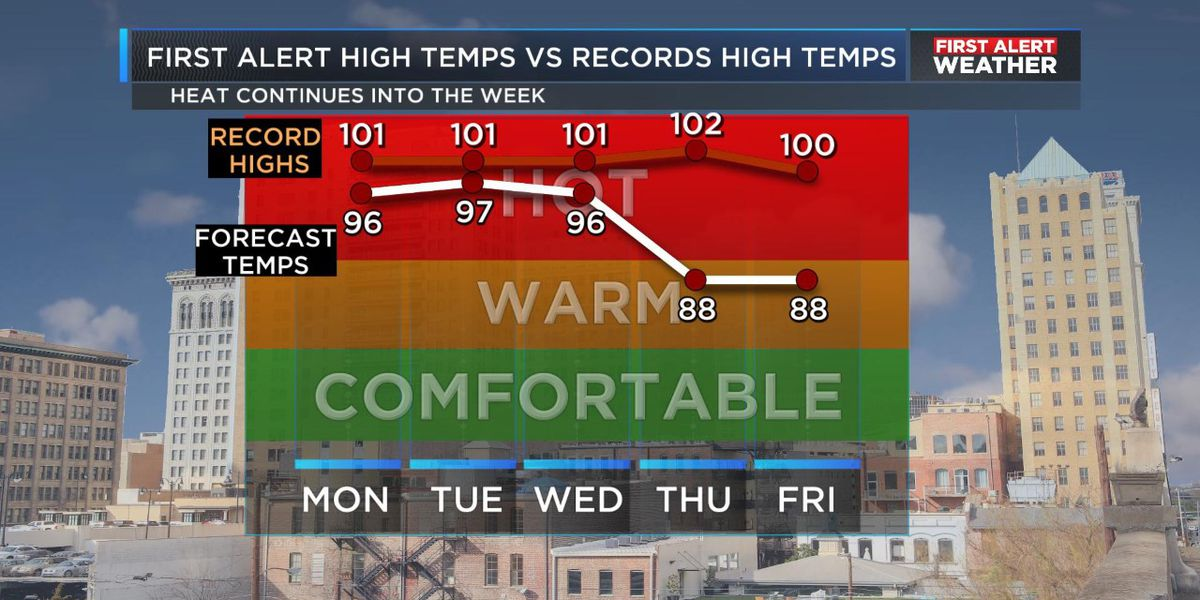 FIRST ALERT: Prepare for a hot start to the week