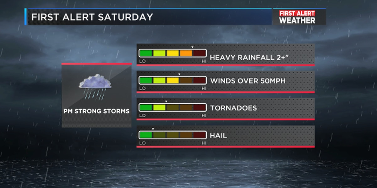 FIRST ALERT Update: Heavy rain, strong storms possible Saturday