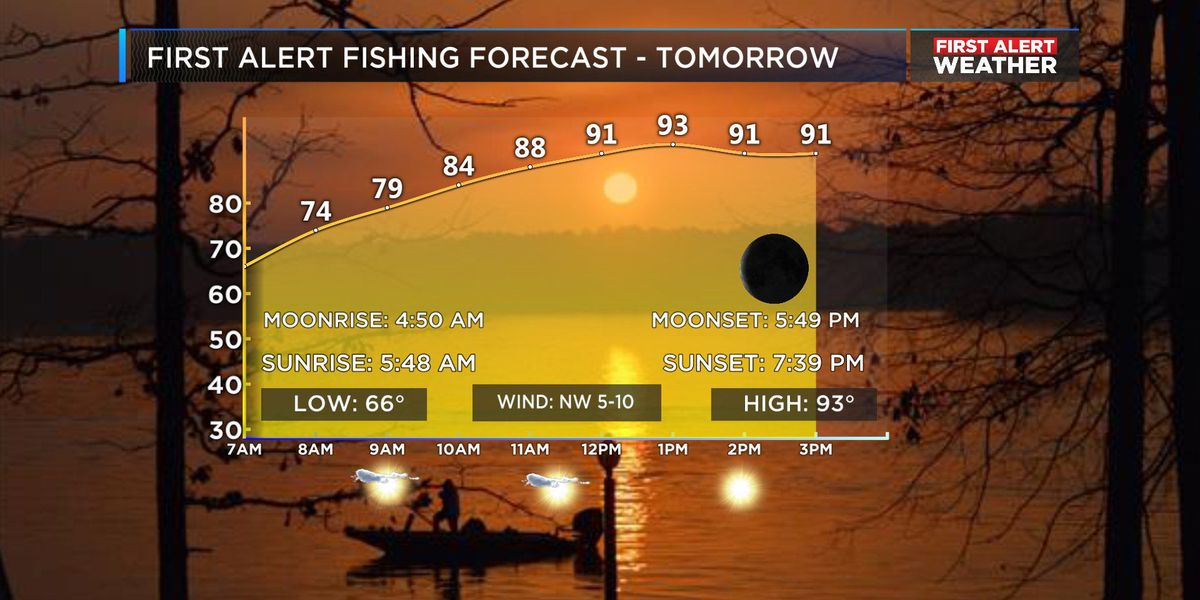 Wes: Hot, dry for Mother's Day