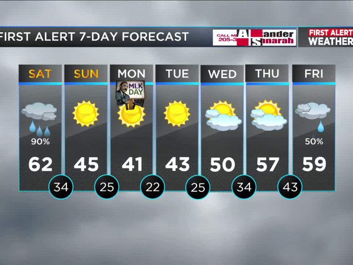 FIRST ALERT: Grab the coat because cold air is coming