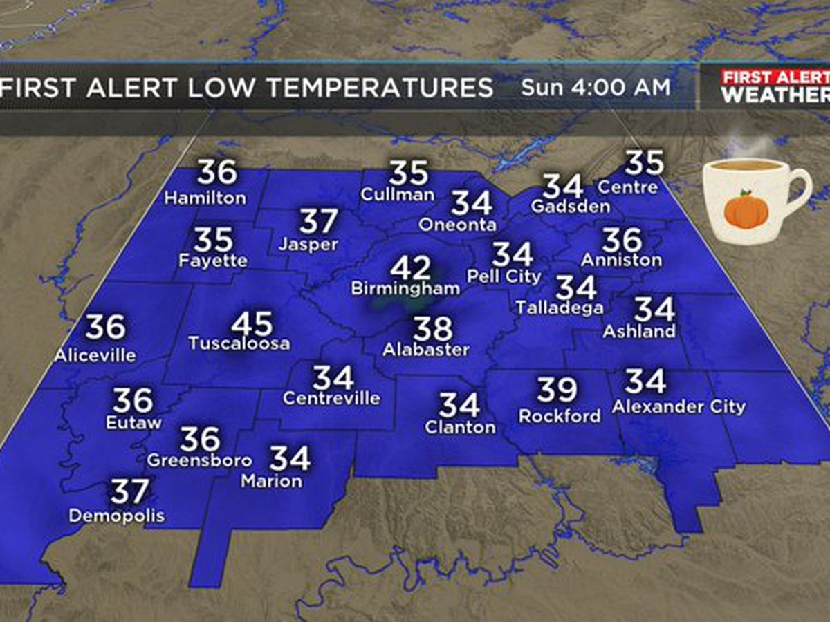FIRST ALERT Weather: Frost Advisory from 1 AM until 8 AM; freezing temperatures possible in some areas