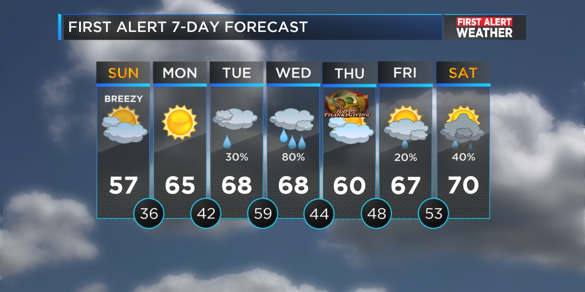 FIRST ALERT: Patchy frost overnight, chance of rain late Tuesday