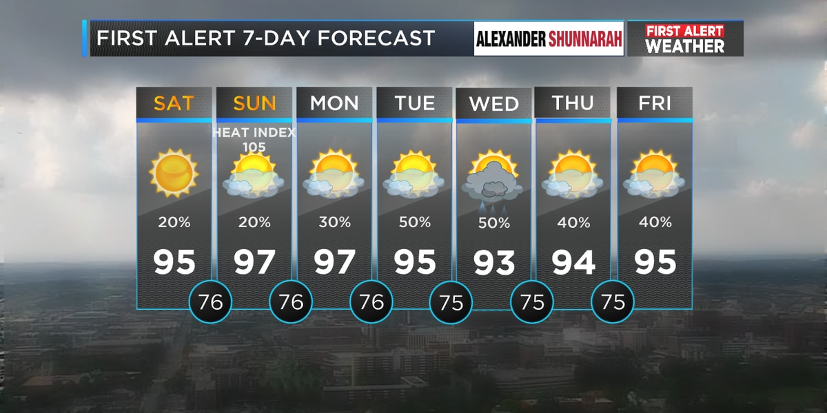 FIRST ALERT: Heat waves continue, isolated storms possible in the afternoon and evening hours