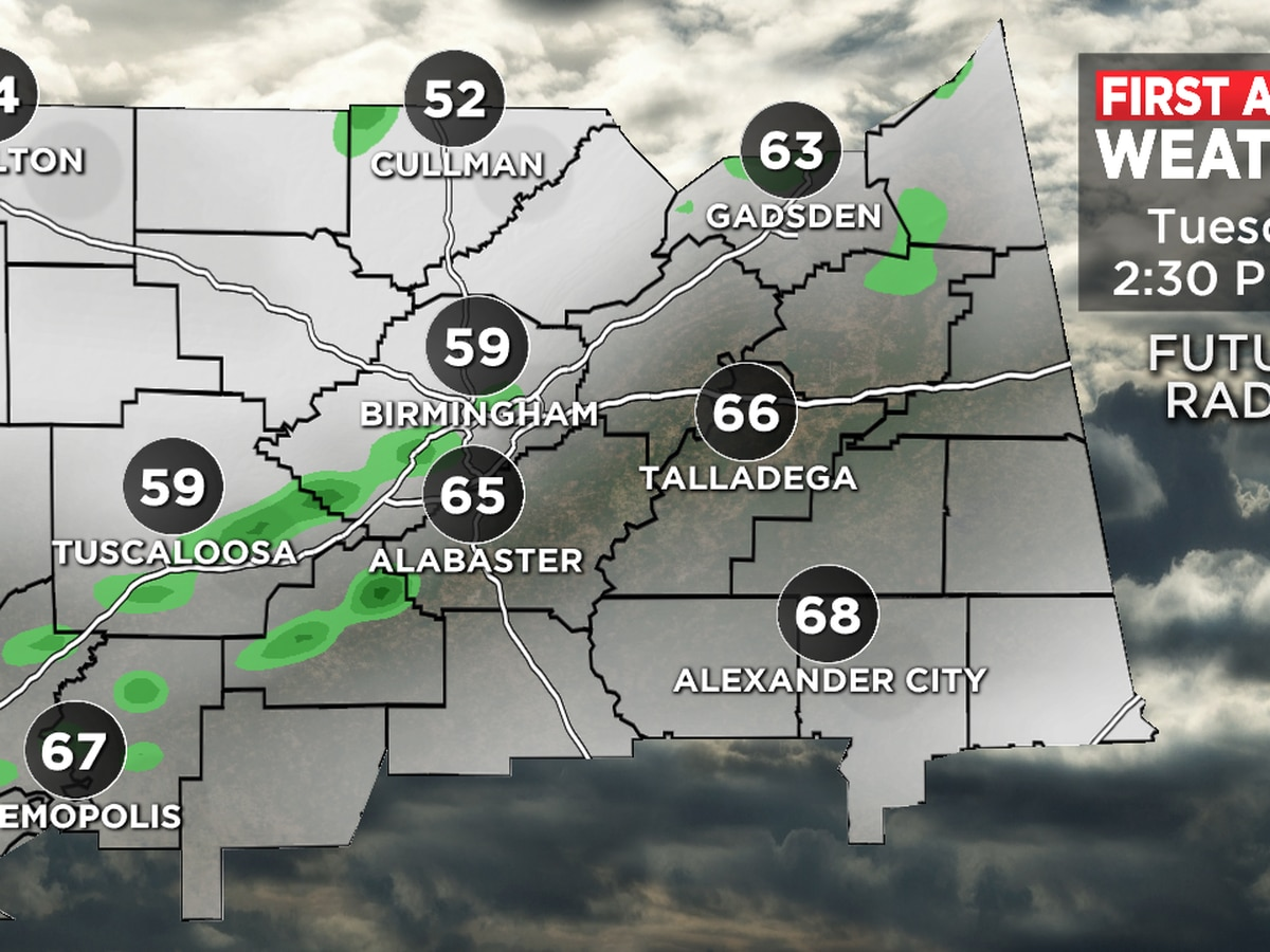 Much cooler the rest of Tuesday and mainly dry