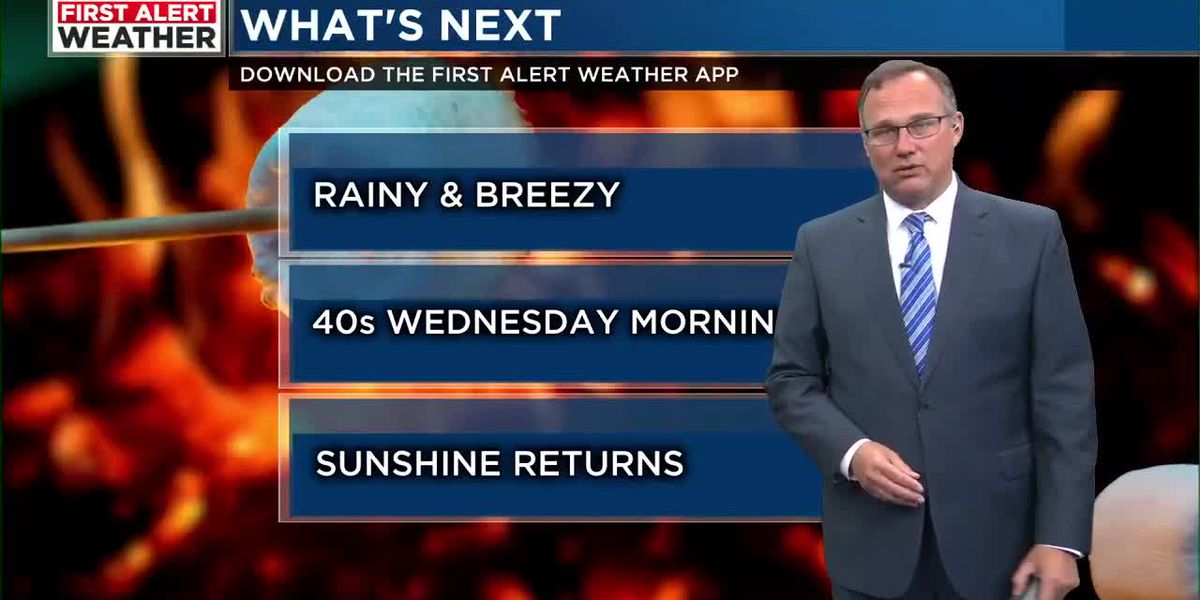 FIRST ALERT: Chilly temperatures expected this week