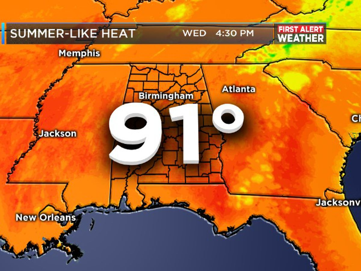 FIRST ALERT: Possible record setting heat later in the week