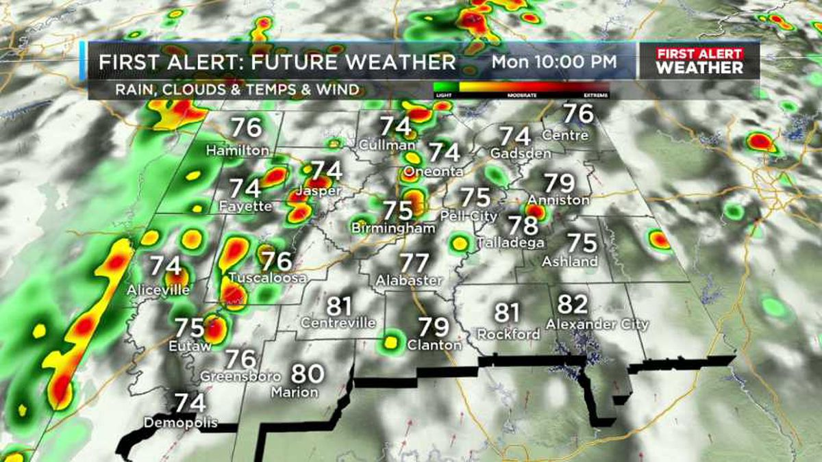 Scattered storms possible today