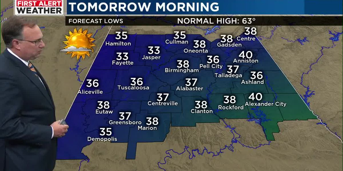 FIRST ALERT: Cold Tuesday morning with patchy frost, then a transition to a milder pattern with higher rain chances