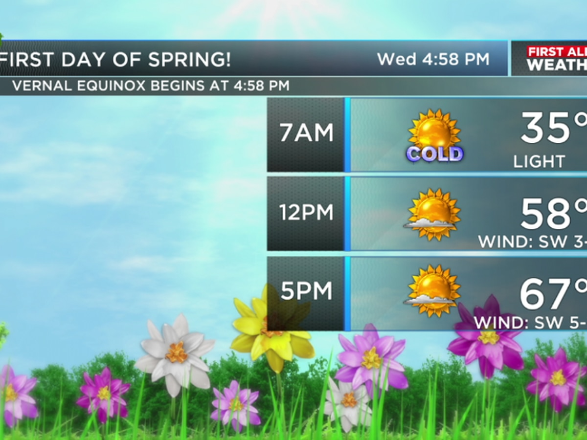 Matt says Spring begins with plenty of sunshine!