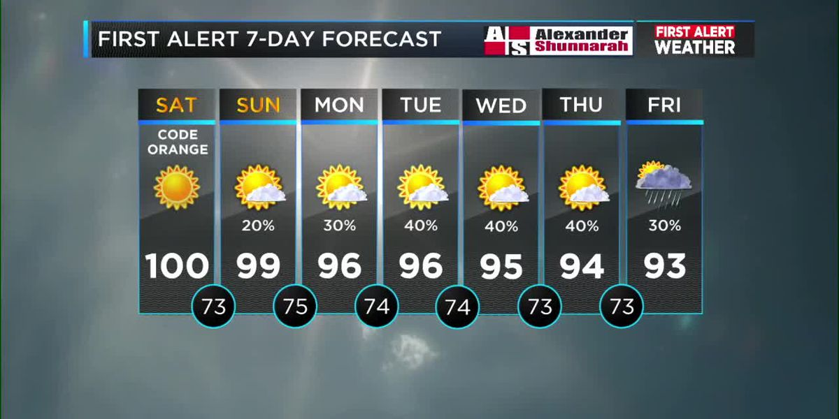 First Alert Weather: 6 am update 8/17/2019