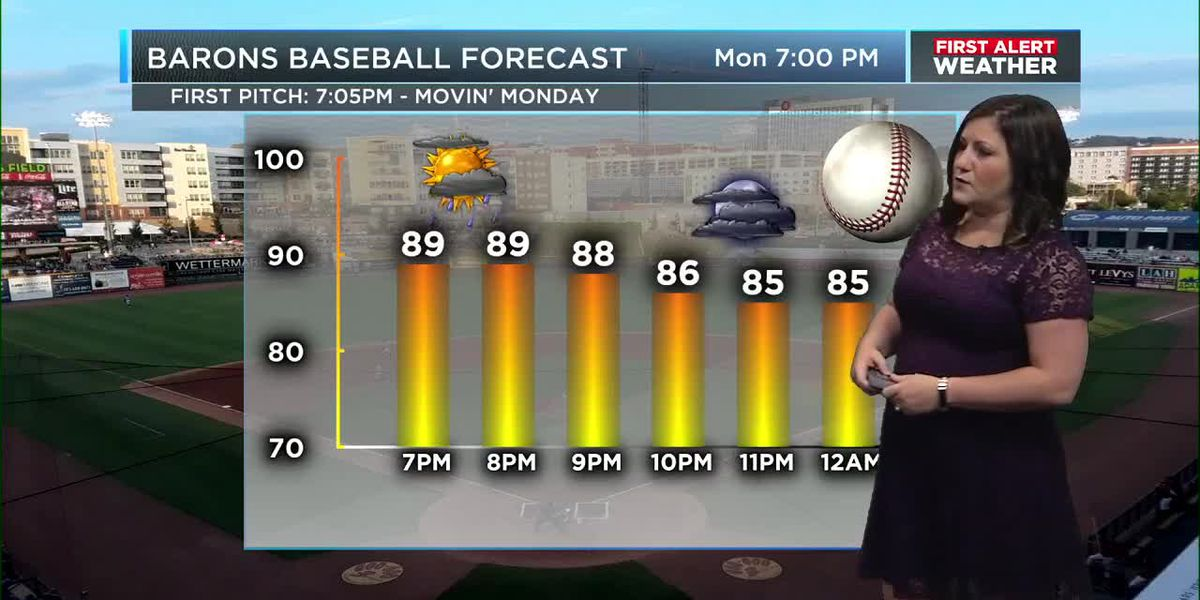 First Alert Weather: Noon update 8-19-19