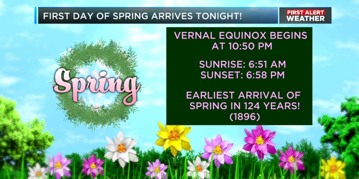 Earliest spring in 124 years