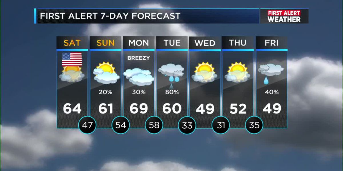 First Alert Weather: 6 am update 12/7/2019