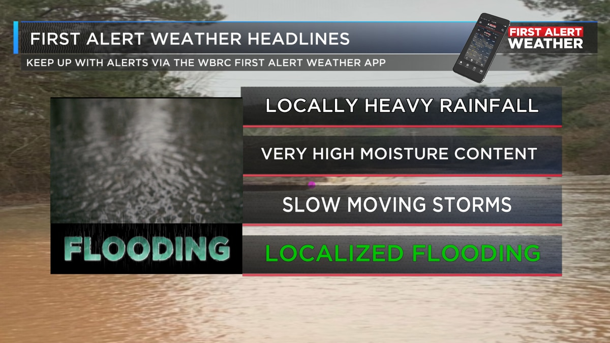 FIRST ALERT: Dangerous heat levels possible by the weekend; threat for strong storms, locally heavy rain continues