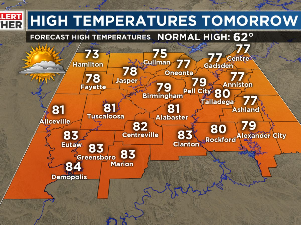 FIRST ALERT: A big change in temperatures is coming, along with higher rain chances