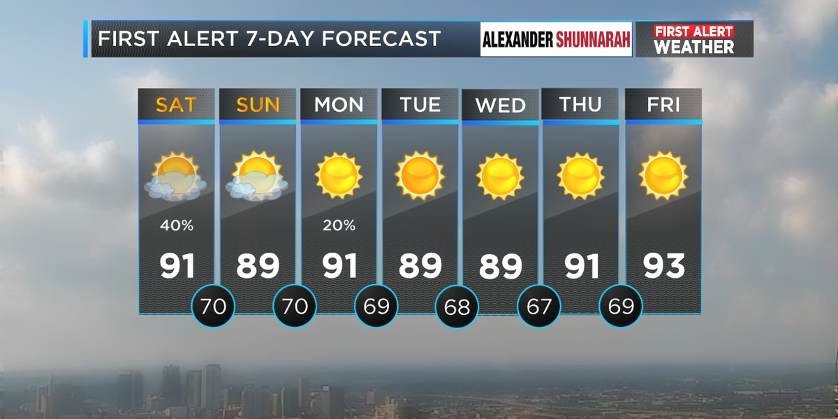 FIRST ALERT: Scattered storms more likely over southeast areas tomorrow; Isaias expected to restrengthen into a hurricane