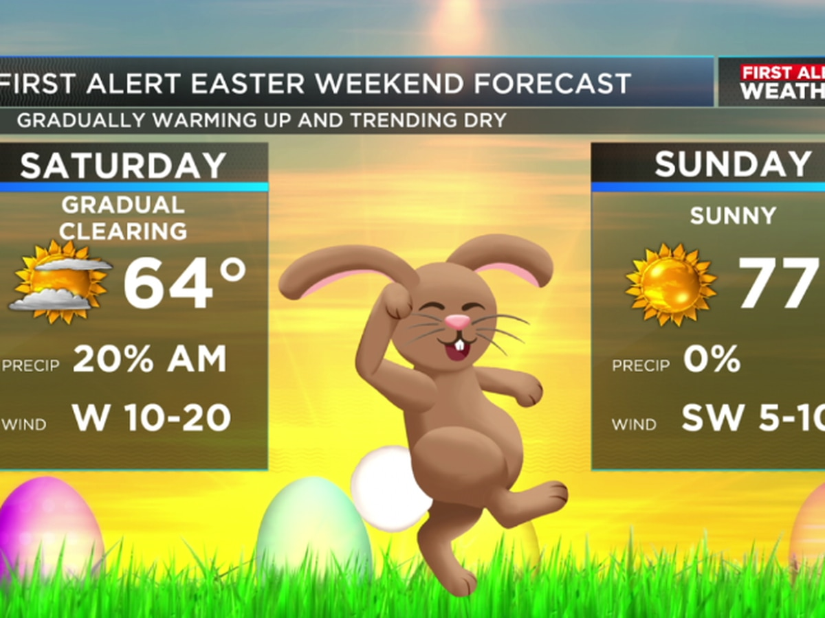 Very cold start for Easter followed by big warm-up