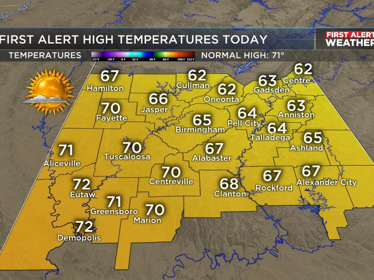 FIRST ALERT: Enjoy several days of dry weather
