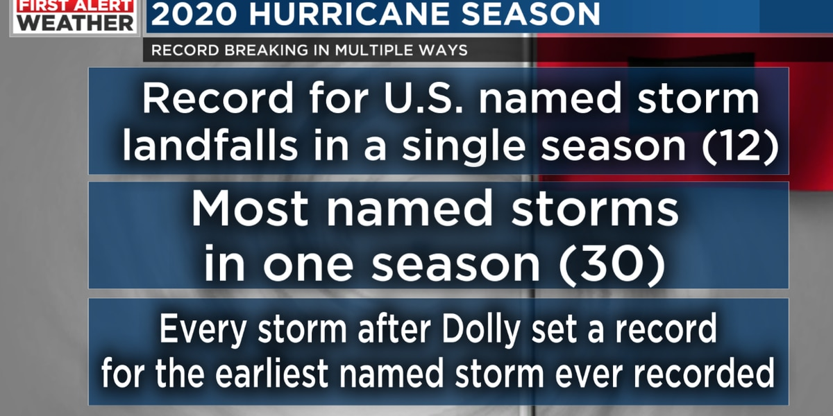 Record breaking Atlantic hurricane season wraps up Monday