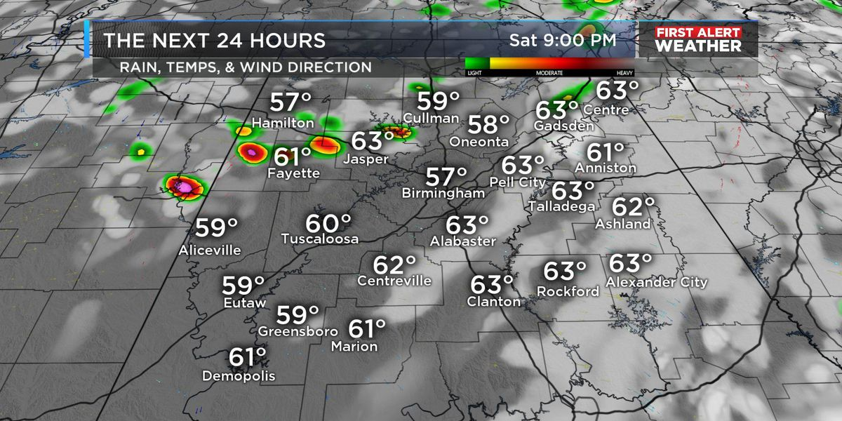 Wes: Scattered showers, storms this evening