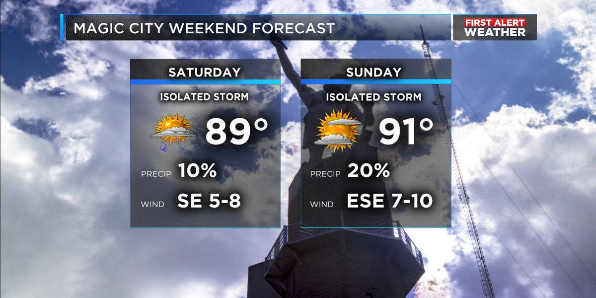 J-P: Weekend forecast looks mainly dry