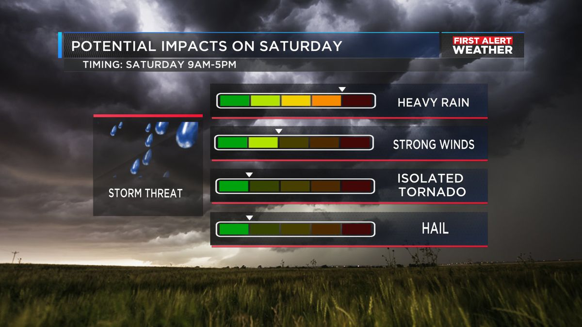FIRST ALERT: Strong storms, snow flurries possible Saturday