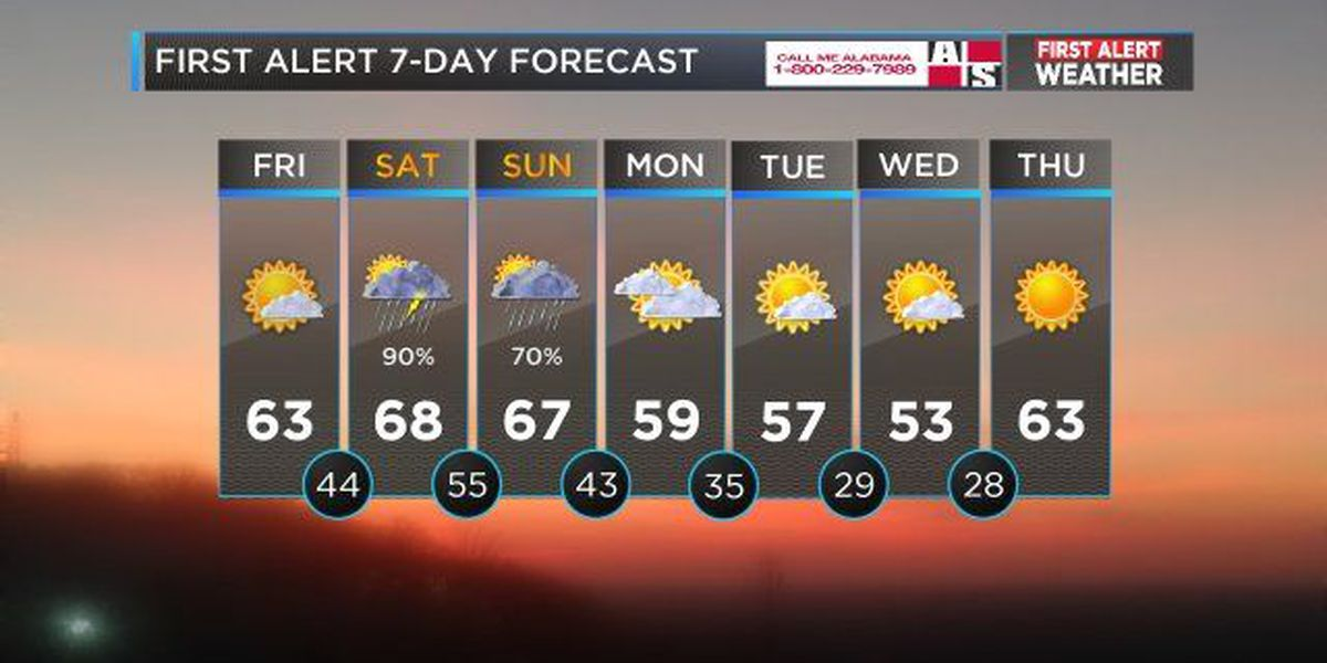 FIRST ALERT UPDATE: Freezing temps through 8 a.m.