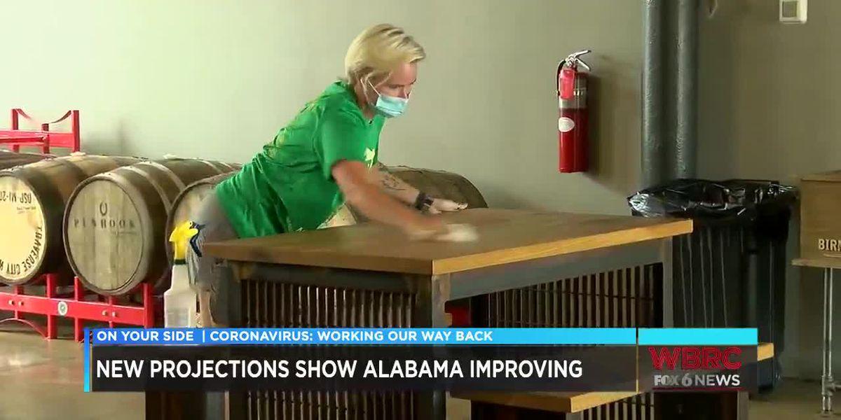 New Projections Show Alabama Improving with Coronavirus