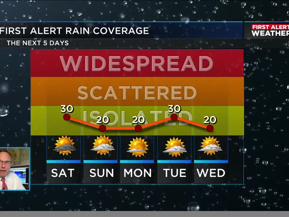 FIRST ALERT: Scattered afternoon storms Saturday