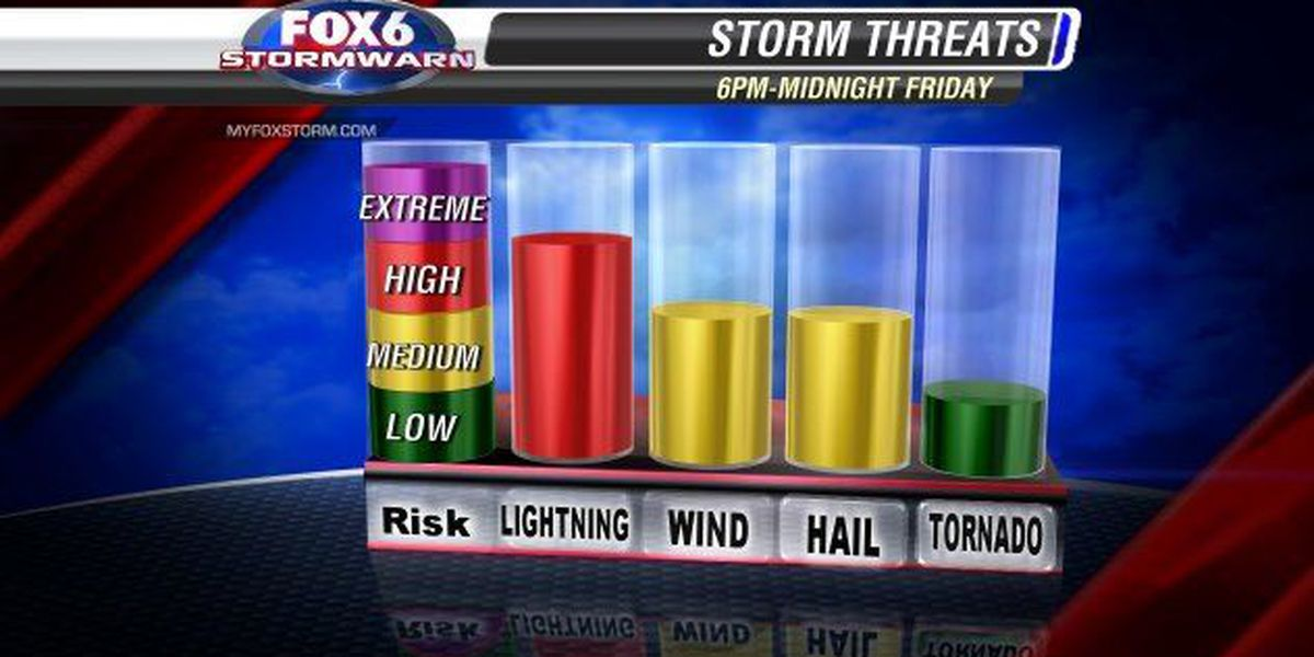 Watching out for severe thunderstorms and concerns about synthetic drug overdoses