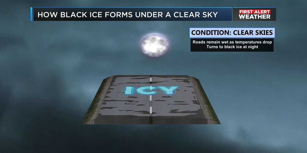 First Alert: Possible black ice Tuesday morning; another big rainmaker arrives on Thursday