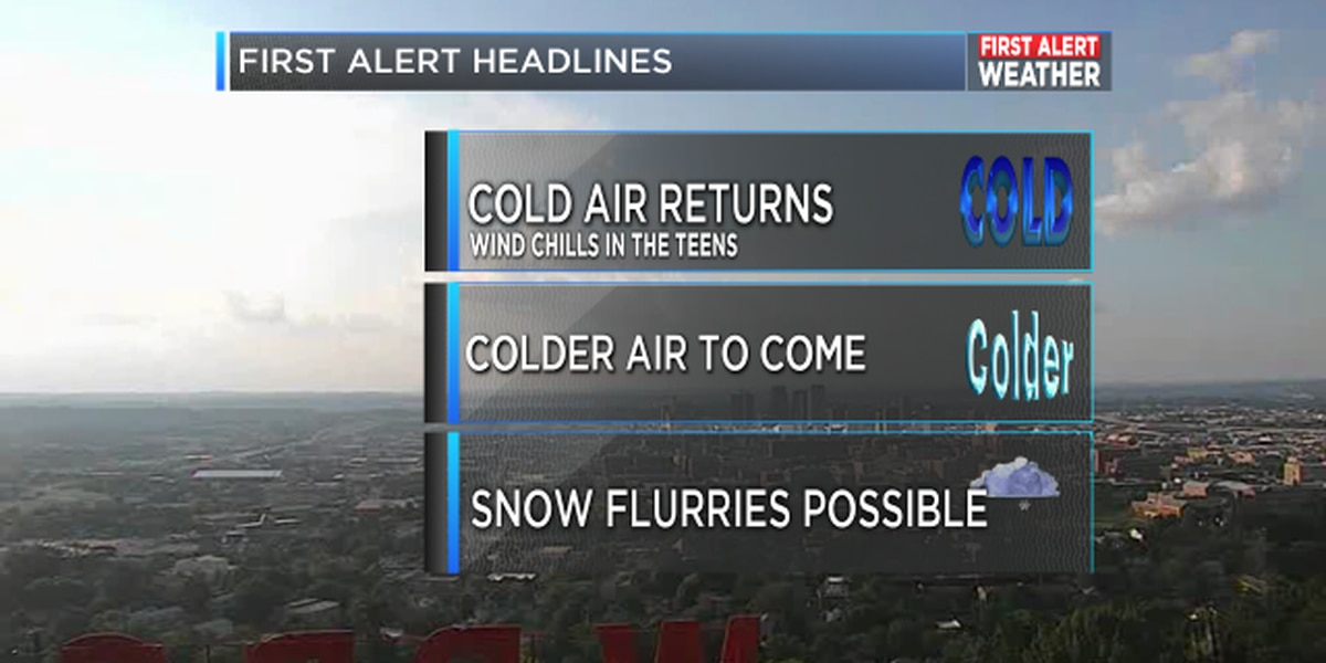 Fred: Cold, dry air returns