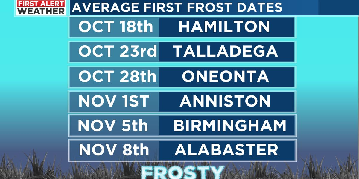 FIRST ALERT: Chilly temperatures expected overnight