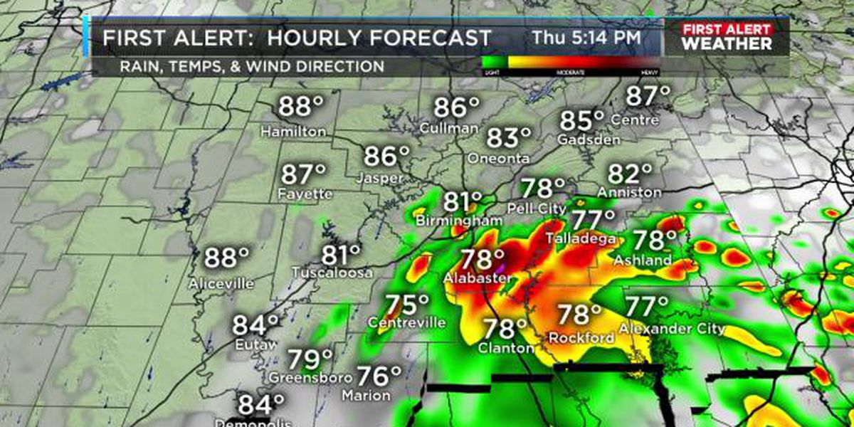 FIRST ALERT: Scattered showers and storms continue to impact areas south of I-20
