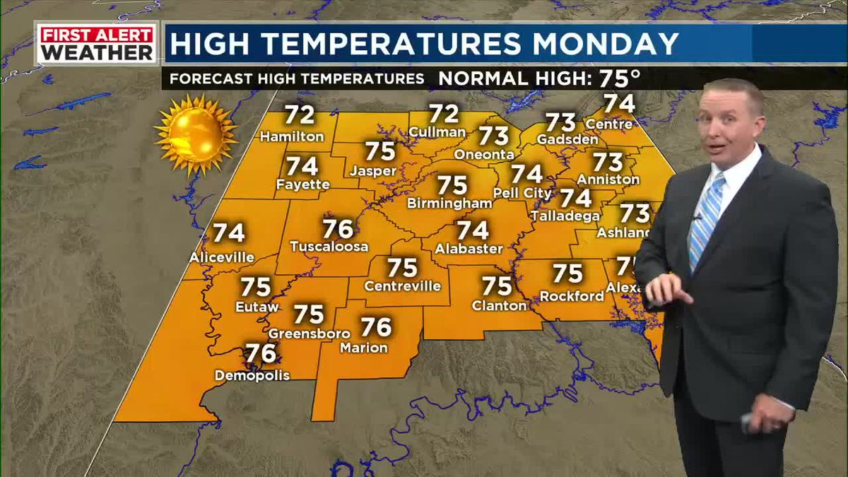 FIRST ALERT: First Alert for a cold start Monday morning; also, a threat of frost this week
