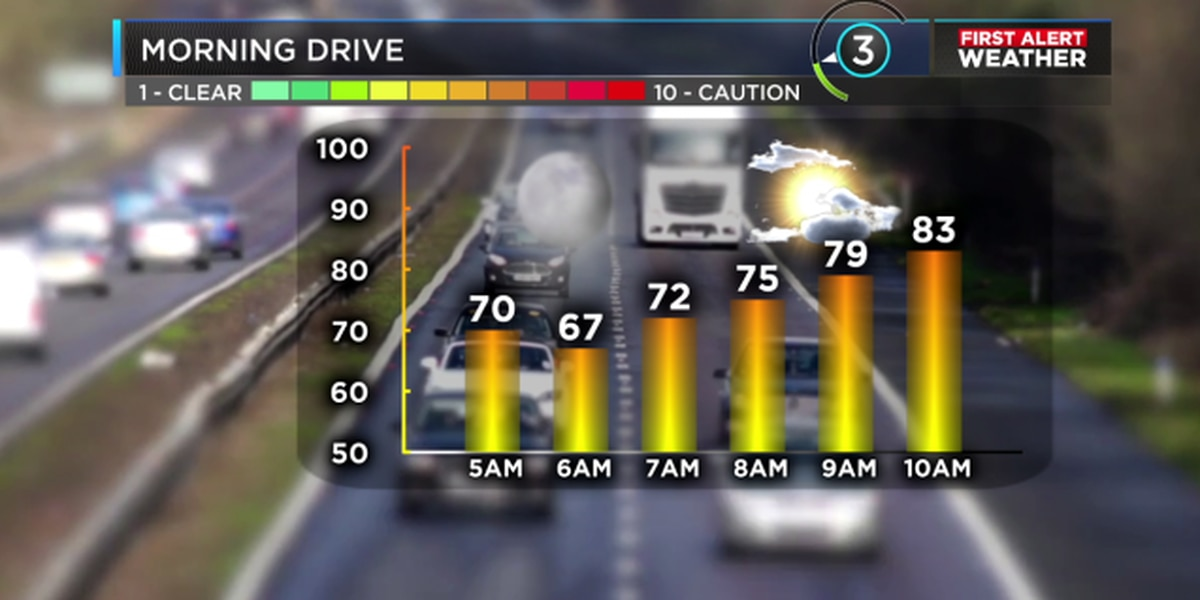 FIRST ALERT: Patchy fog is in the forecast Friday morning