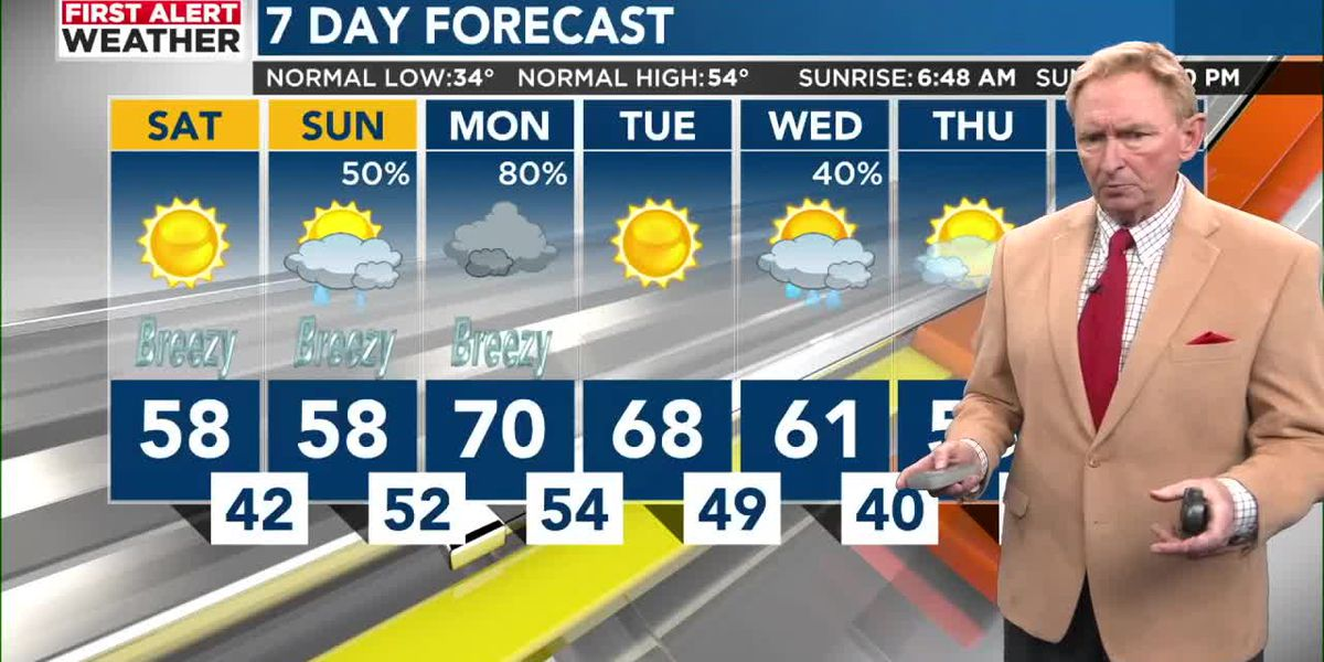 FIRST ALERT: Rain free and sunny conditions for Saturday