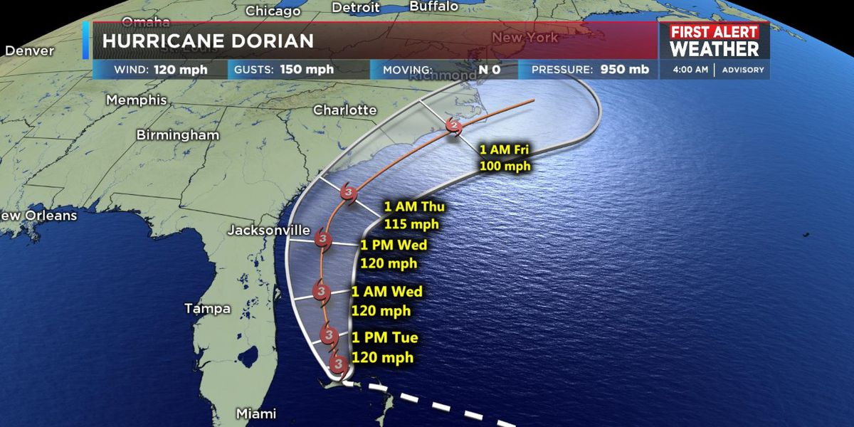 Dorian expected to finally move northwards on Tuesday