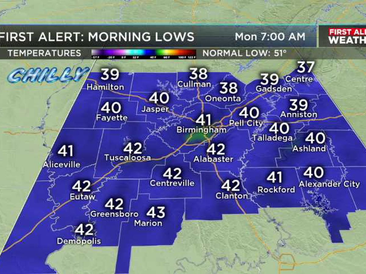 First Alert Weather: You might need a jacket Sunday afternoon