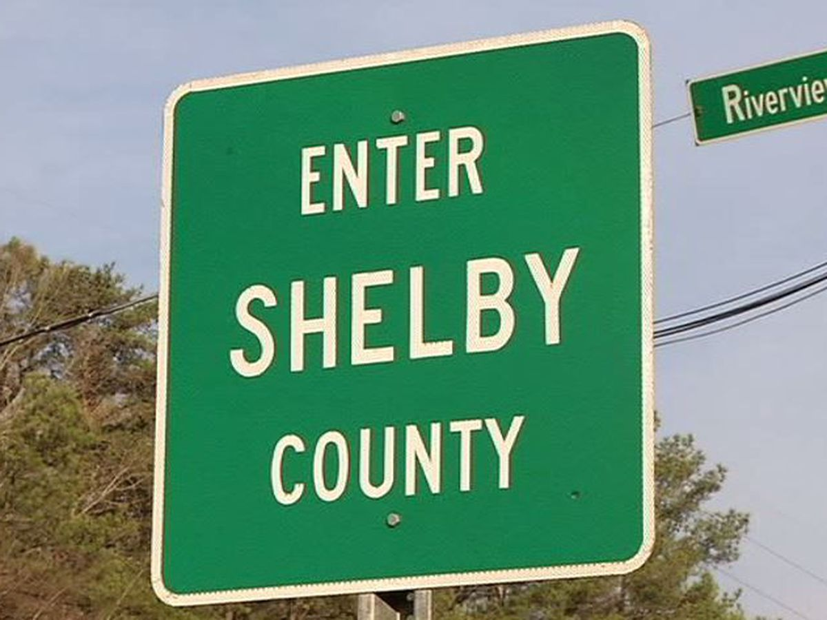 Shelby County State of the Communities