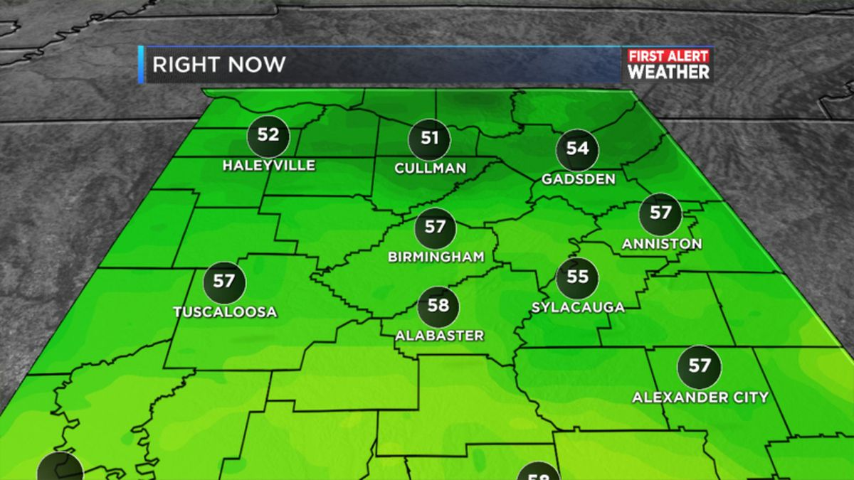 FIRST ALERT: Cooler temperatures are ahead