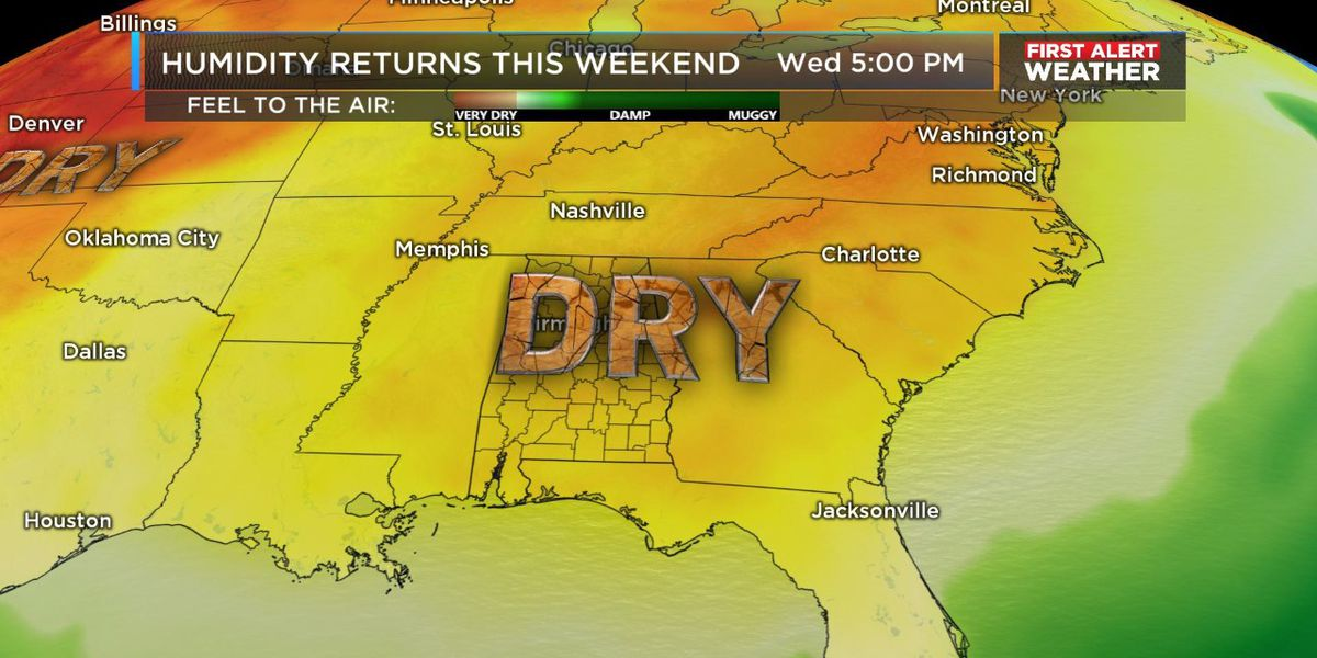 FIRST ALERT: Breezy, cooler weather moves in