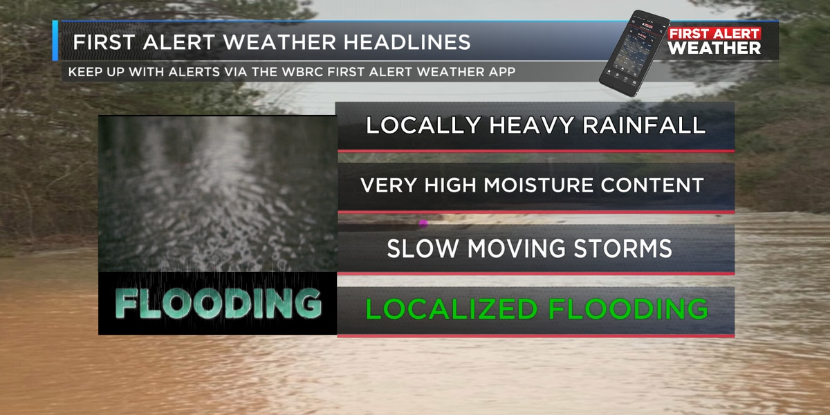FIRST ALERT: More storms but feeling much hotter, with the heat index nearing 105º by the end of the week