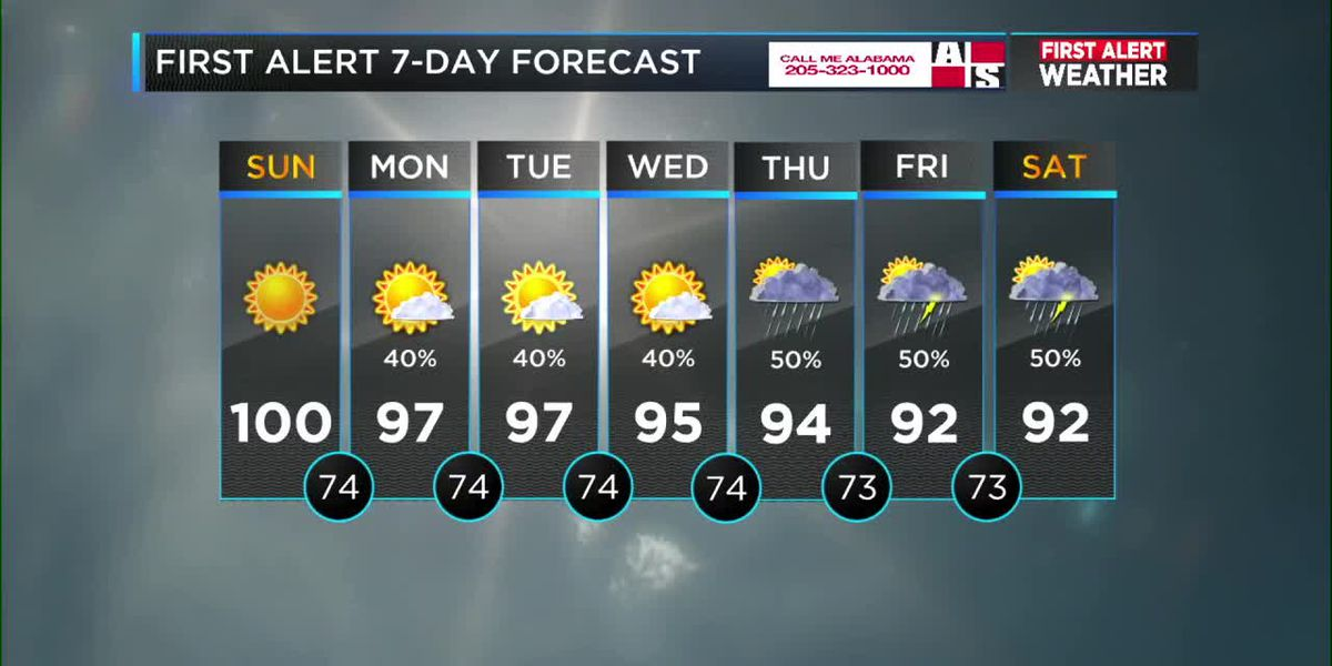 First Alert Weather: 6 a.m. update 8/18/2019