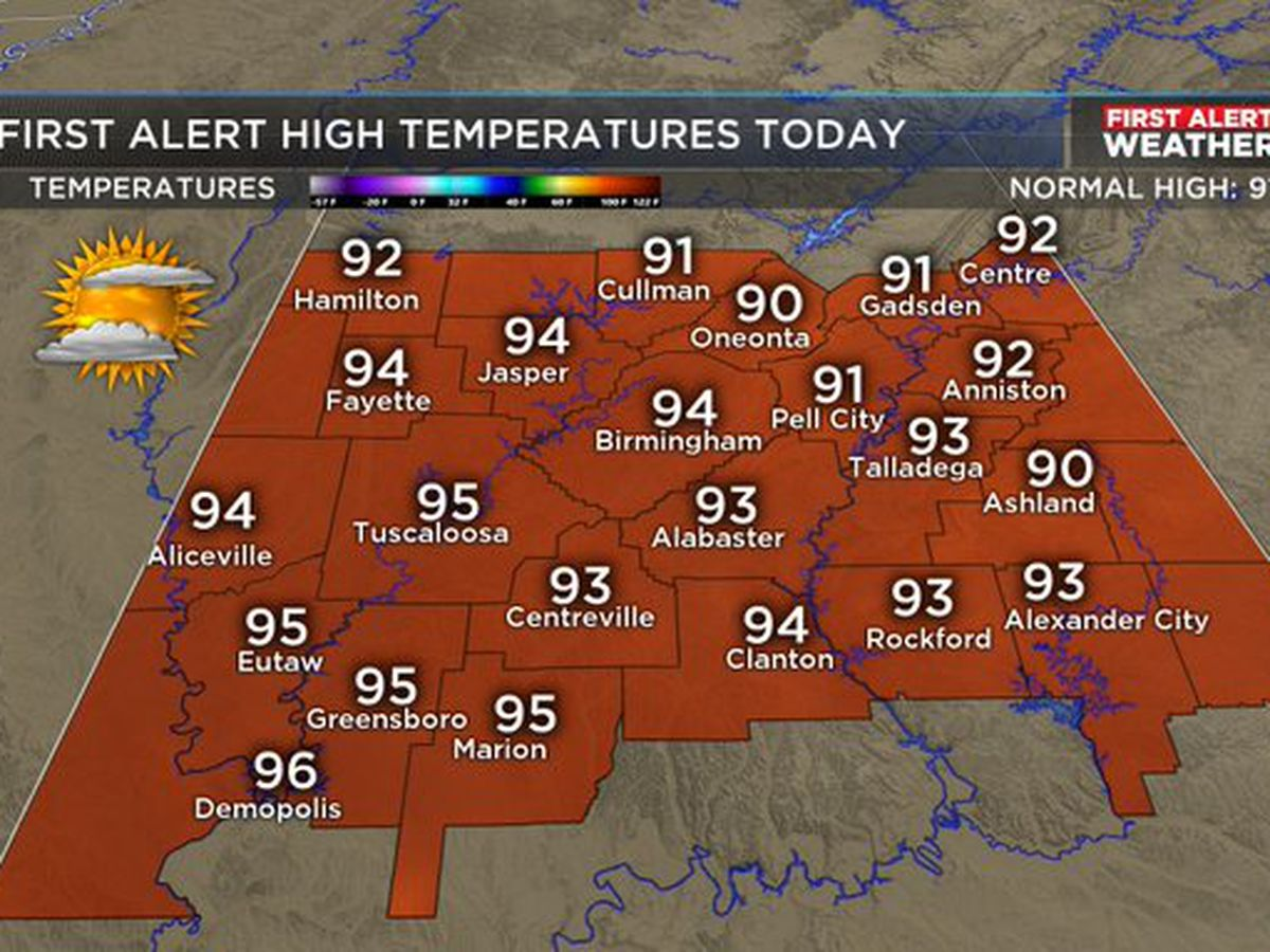FIRST ALERT: Get ready for building heat this week