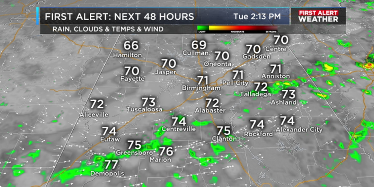 FIRST ALERT: Areas of mist, passing showers Tuesday