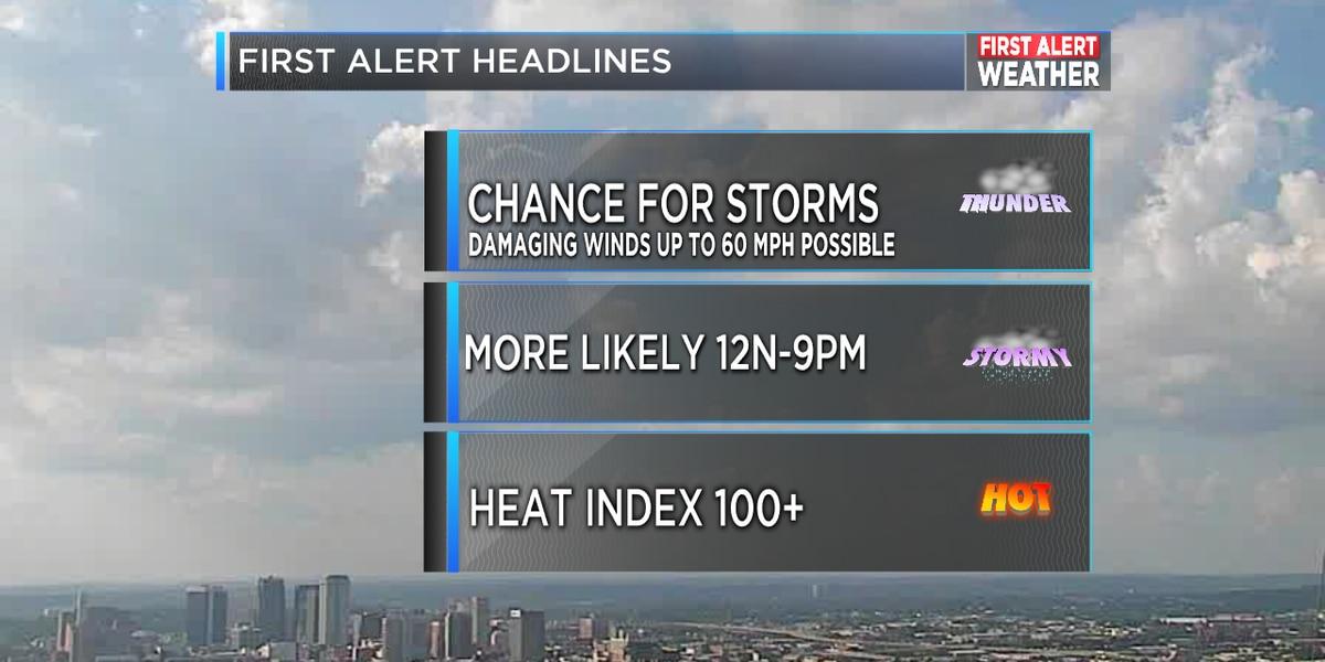 FIRST ALERT: Severe thunderstorms & damaging winds