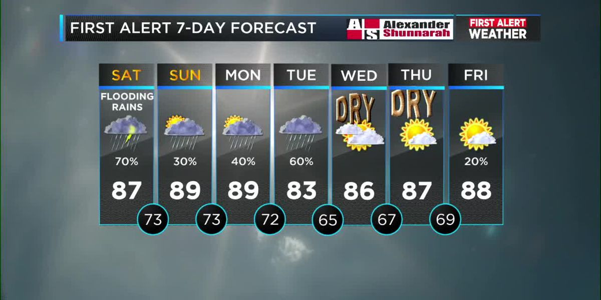 First Alert Weather: 6 a.m. update 7/20/2019