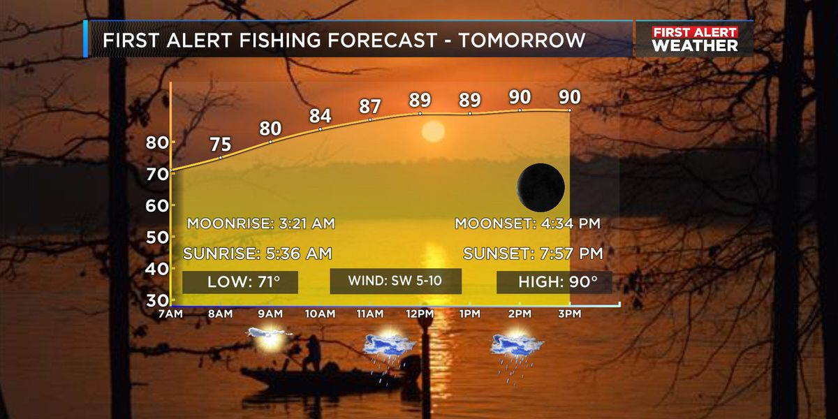 FIRST ALERT: More scattered thunderstorms on Sunday; hot, steamy weather continues