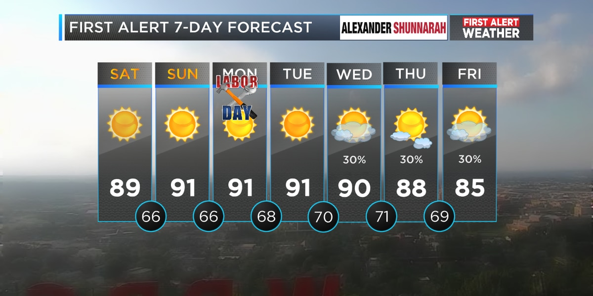 FIRST ALERT: Fall-feel for Sunday morning; Less muggy weather continues through Labor Day